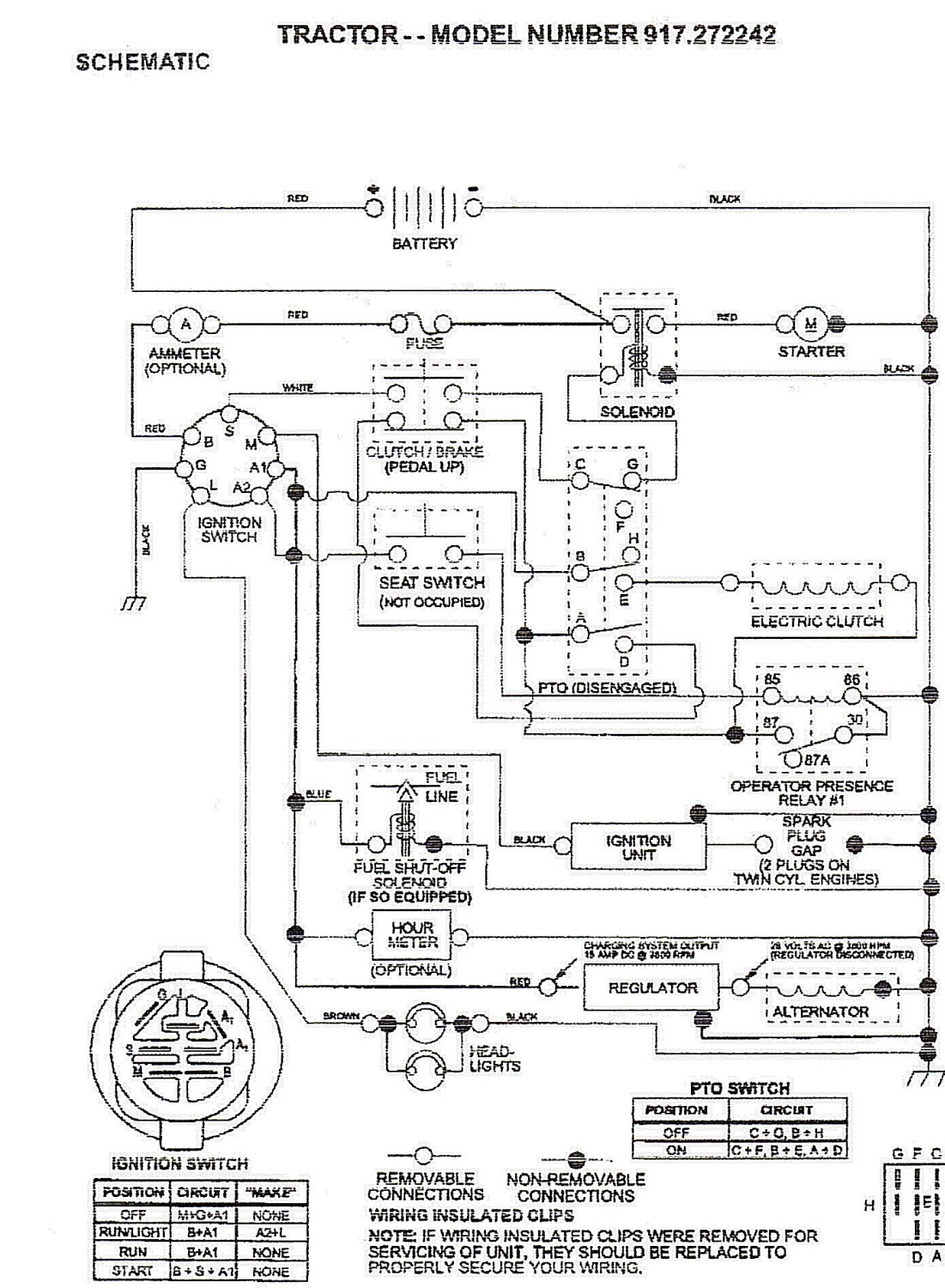 42a707 Wiring Diagram Automotive Yamaha Sr500 Library Rh 69 Codingcommunity De Briggs And Stratton Diagrams