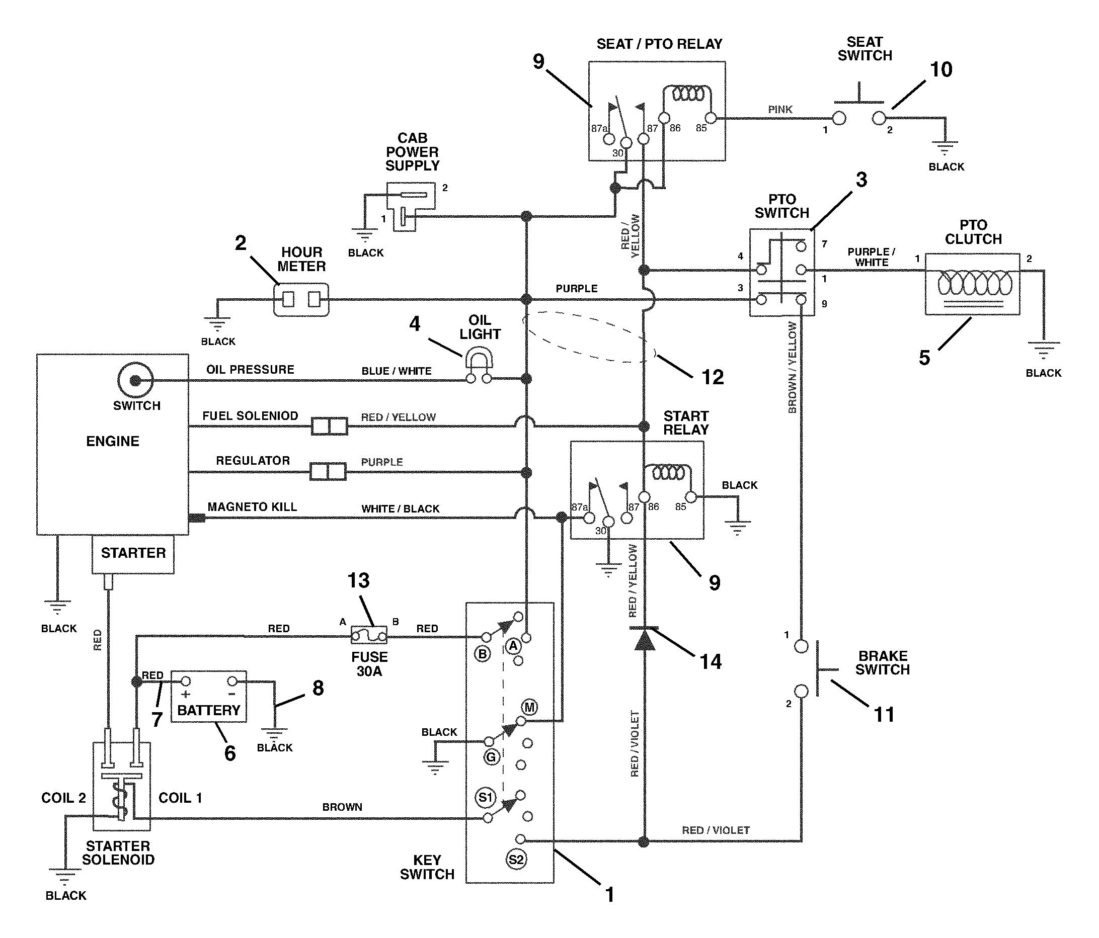 Beautiful Briggs And Stratton Starter Solenoid Wiring Diagram que