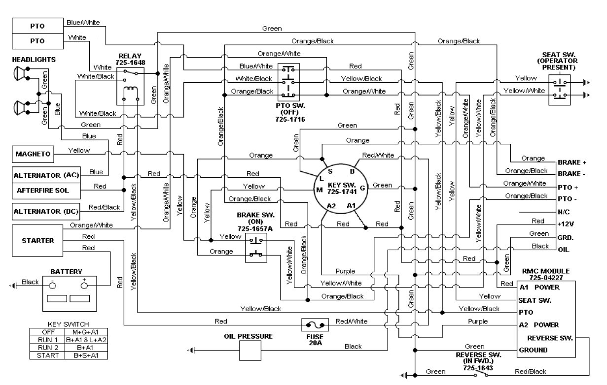 20 hp briggs and stratton wiring diagram wiring diagram article Briggs 18 HP Wiring Diagram