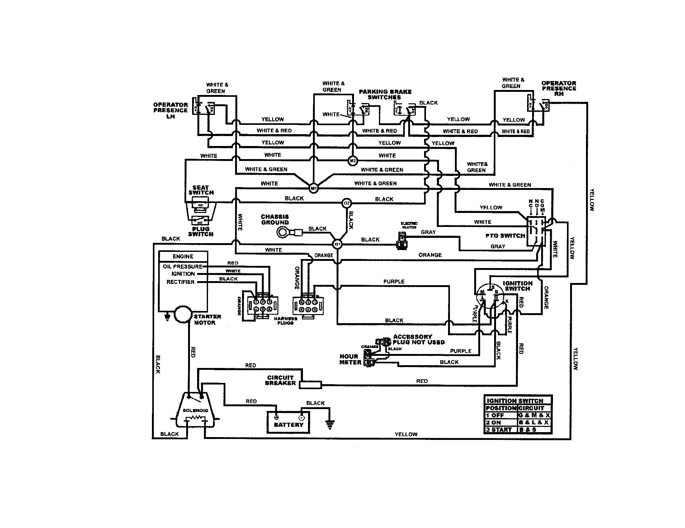 8hp Briggs And Stratton Wiring Diagram Free Download 14 Hp Schematic Diagrams