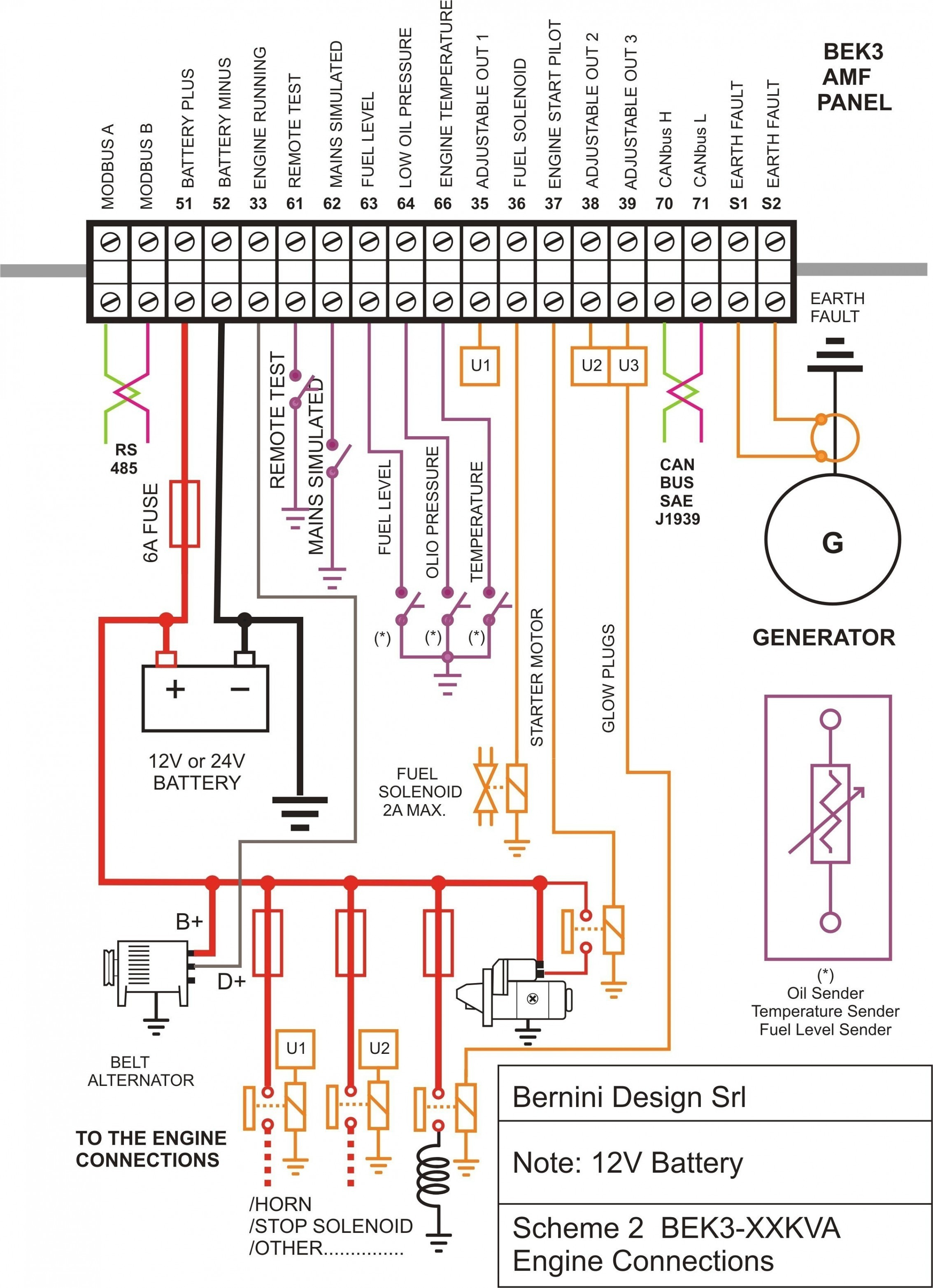 House Wiring Diagram – Electrical Wiring Diagrams Best Electrical Diagram For House