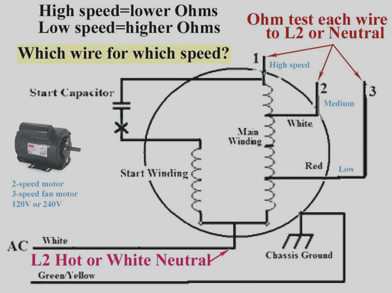 Canarm Exhaust Fan Wiring Diagram Image Casablanca Fans With Light For New Ceiling Installation Hunter