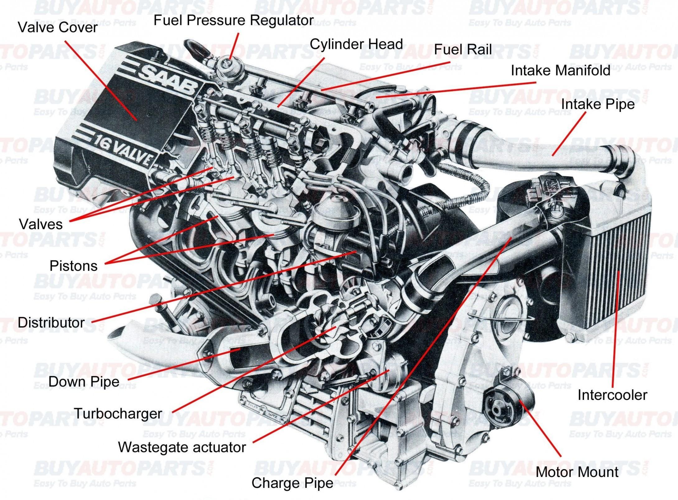 Diagram A Car – Diagram A Car Unique Car Parts And Diagrams Insignia Se 2