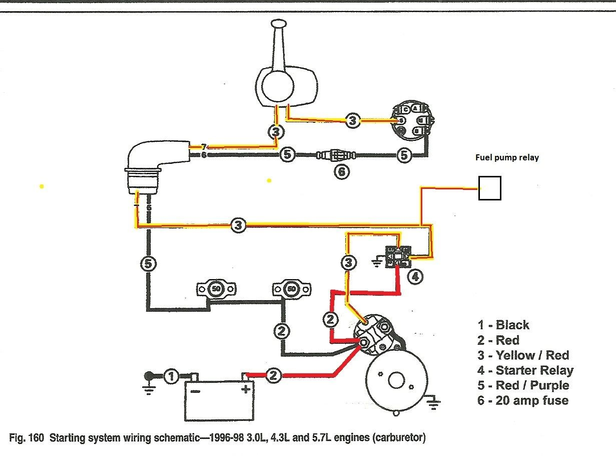 volvo remote starter diagram