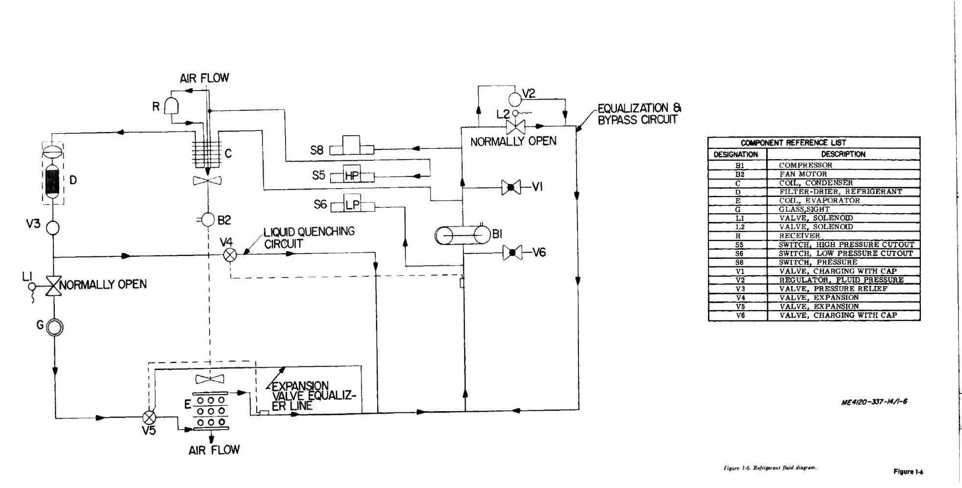Unique Hvac Wiring Diagrams Download Hvac Electrical Wiring Diagrams Auto Air Conditioning Wiring Diagram fs3