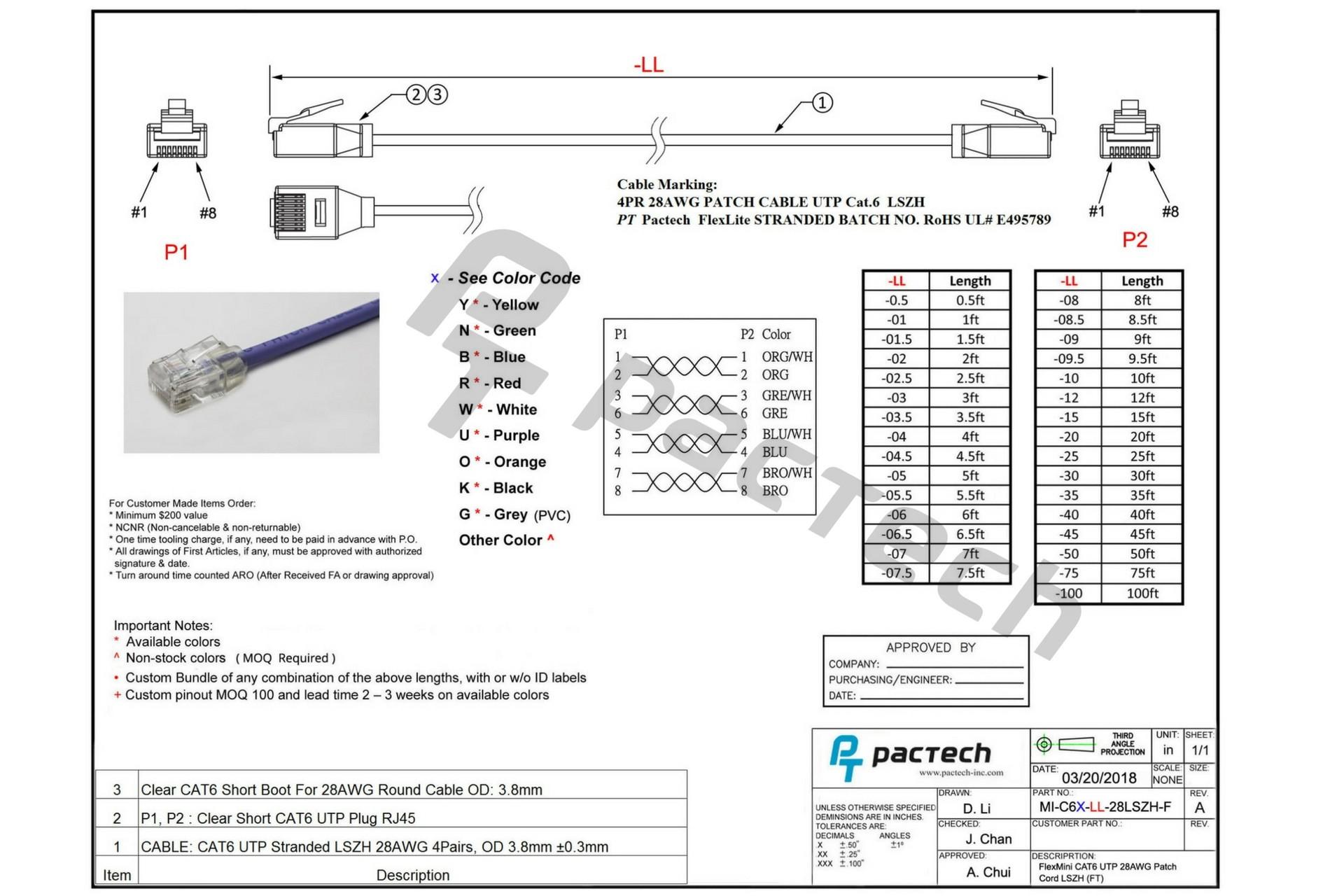 Ethernet Cable Wiring Diagram Australia Best Contemporary Rj 45