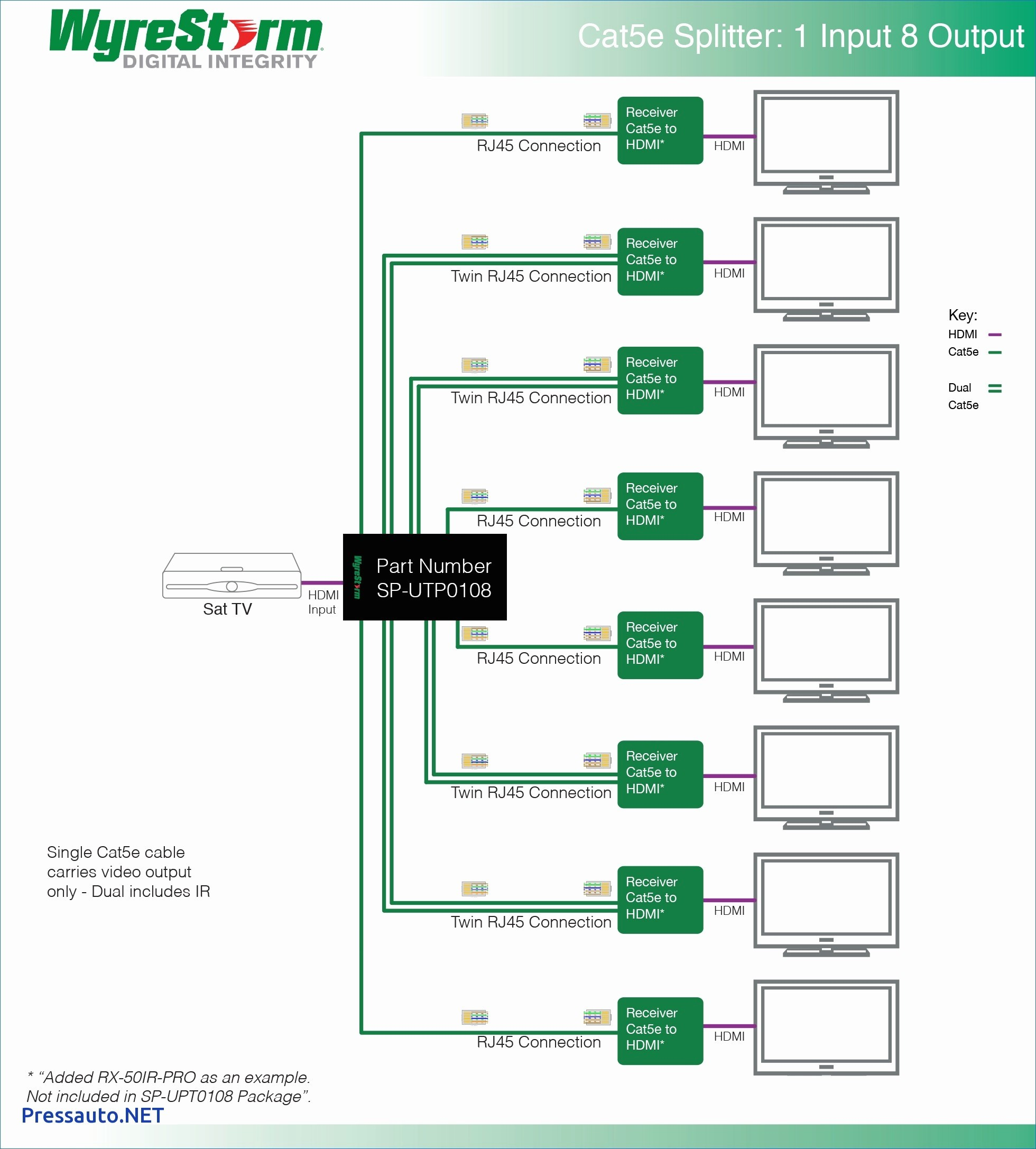 Wiring Diagram For Cat5 Crossover Cable Save Wiring Diagram Cat5 Wire Diagram Best Unique Wiring Diagram For