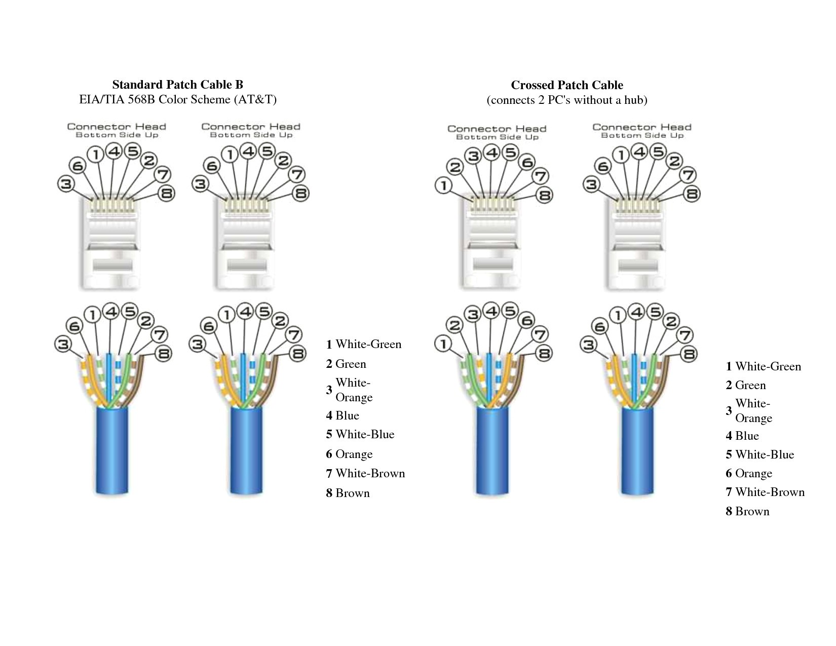 Wiring Diagram for Cat5 Ethernet Cable Best Nice Cat6 Cable Color Code Best for Wiring Diagram