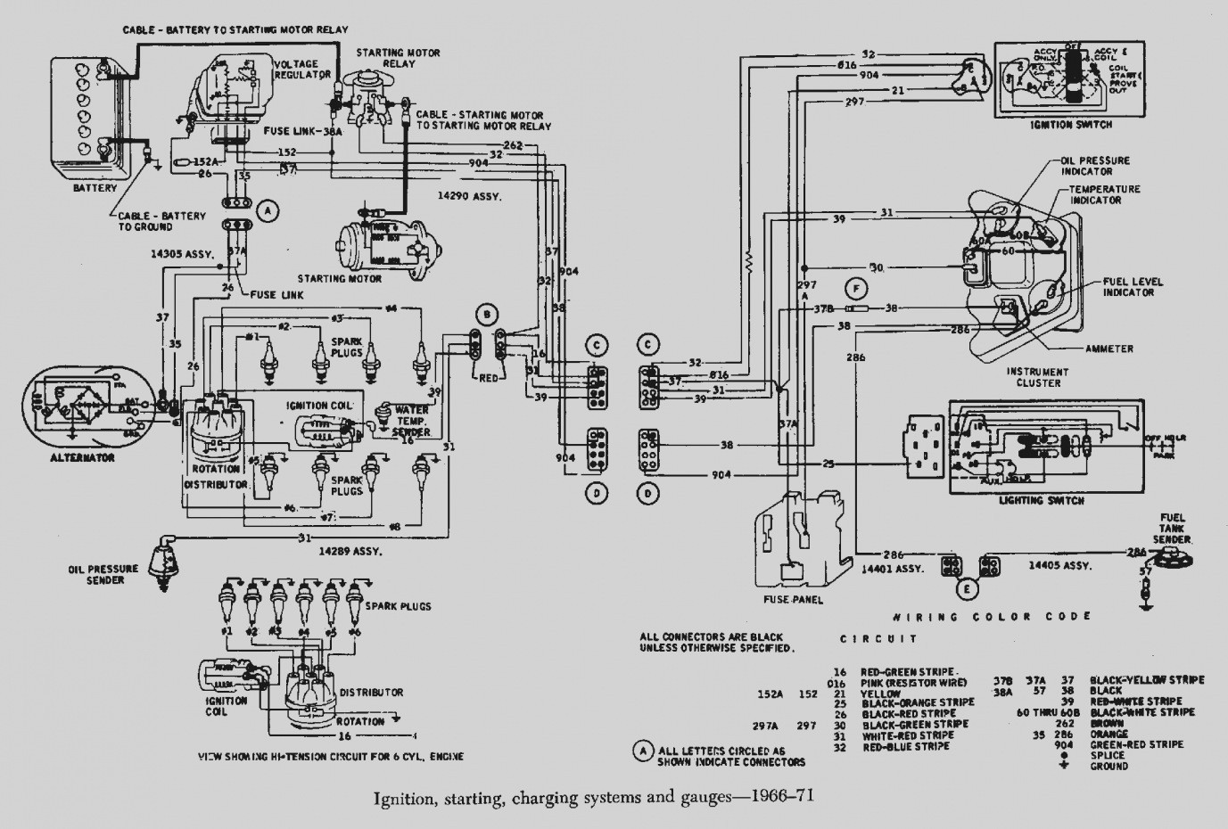 New Chevy 350 Wiring Order Dist Diagram Diagrams