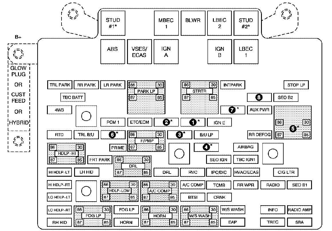Chevy silverado fuse diagram gmc sierra mk 1 box auto genius plete screnshoots more engine partment
