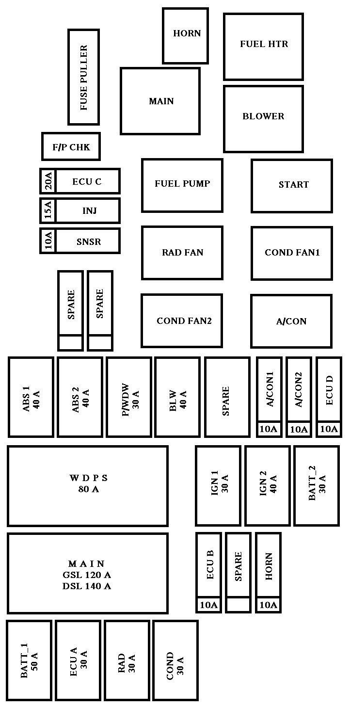 Kia Rio 2006 – 2009 – fuse box diagram
