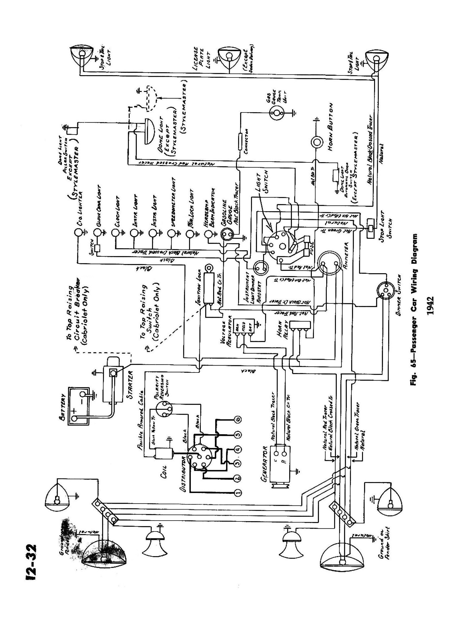 Wiring Diagram For Car Starter Best Chevy Wiring Diagrams