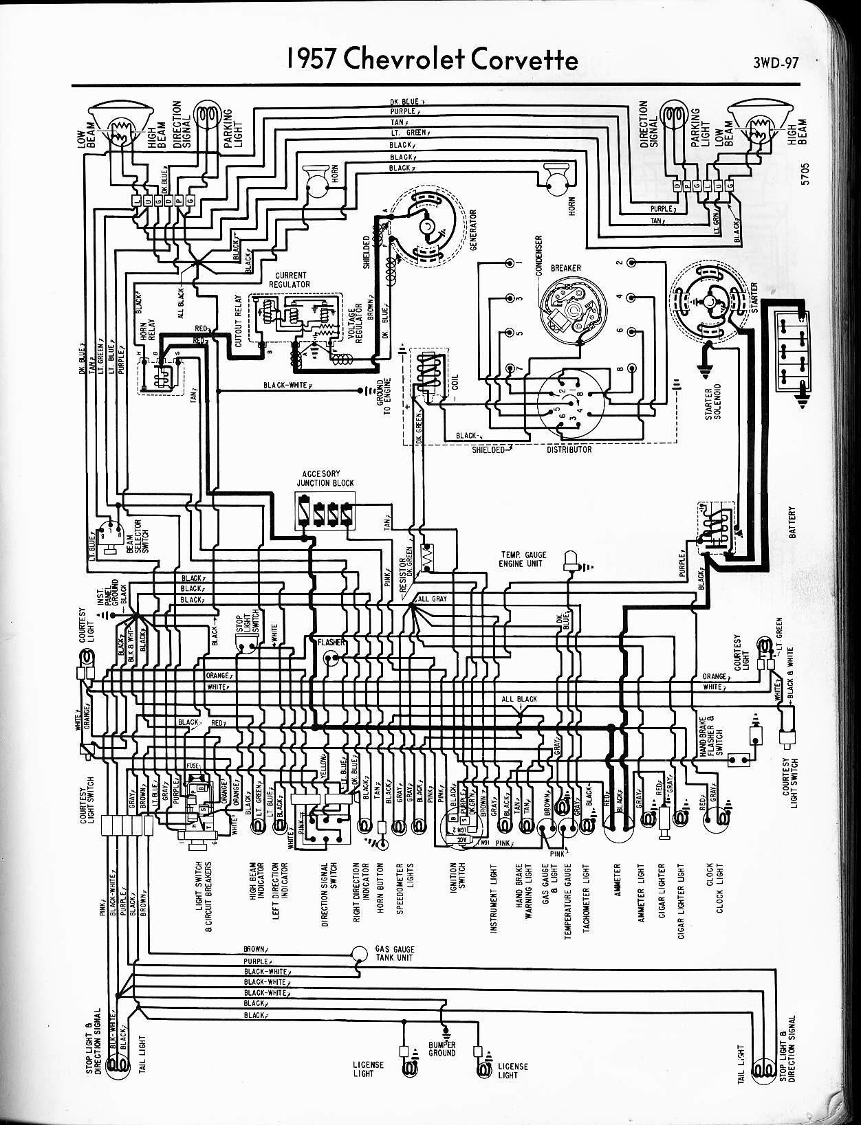 1968 Corvette Wiring Diagram Coil Schematics 1969 Trusted Diagrams Dash
