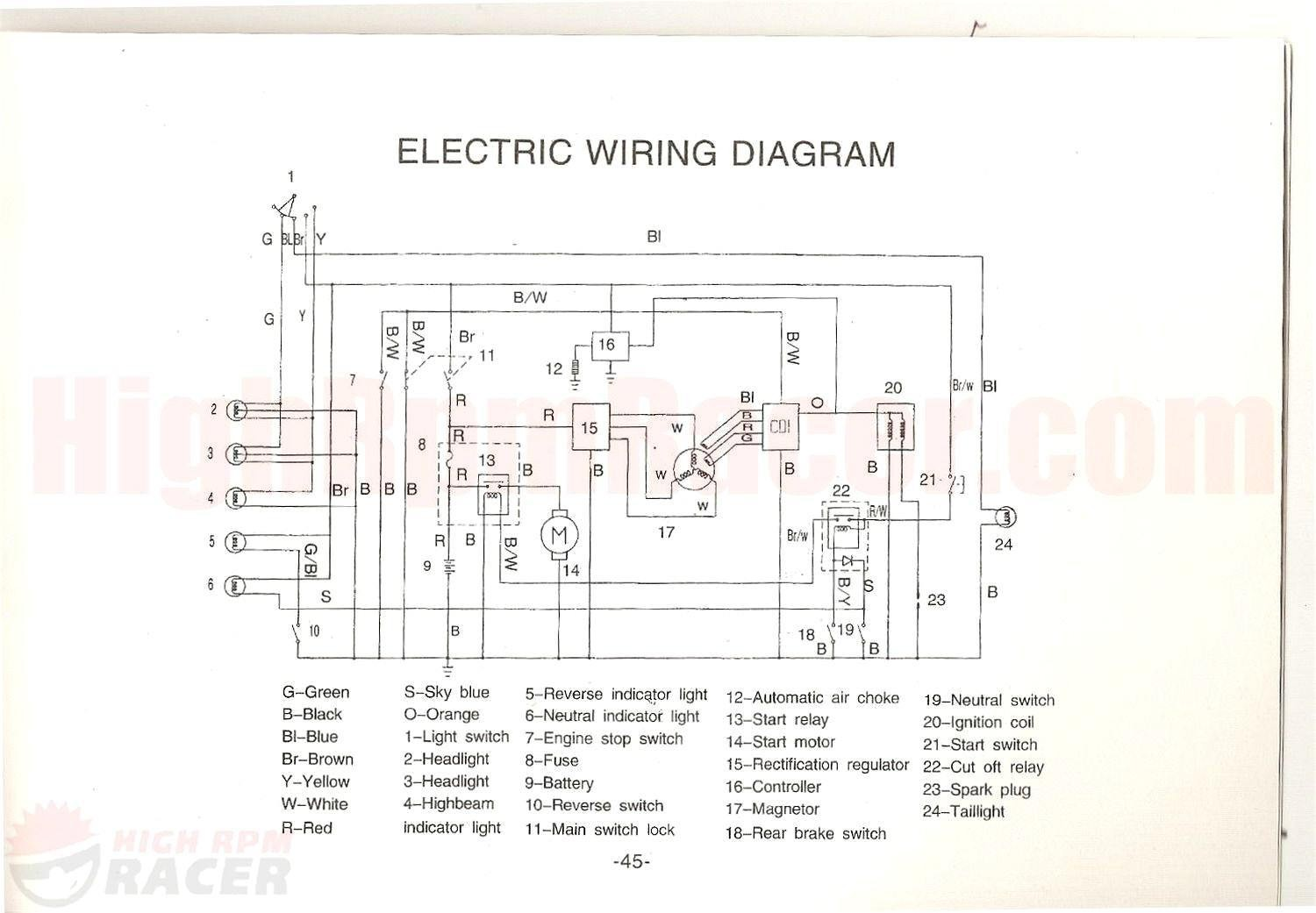 Kazuma Meerkat 50cc Wiring Diagram Schematic Diagrams Wombat Atv 50 2007 Coolster