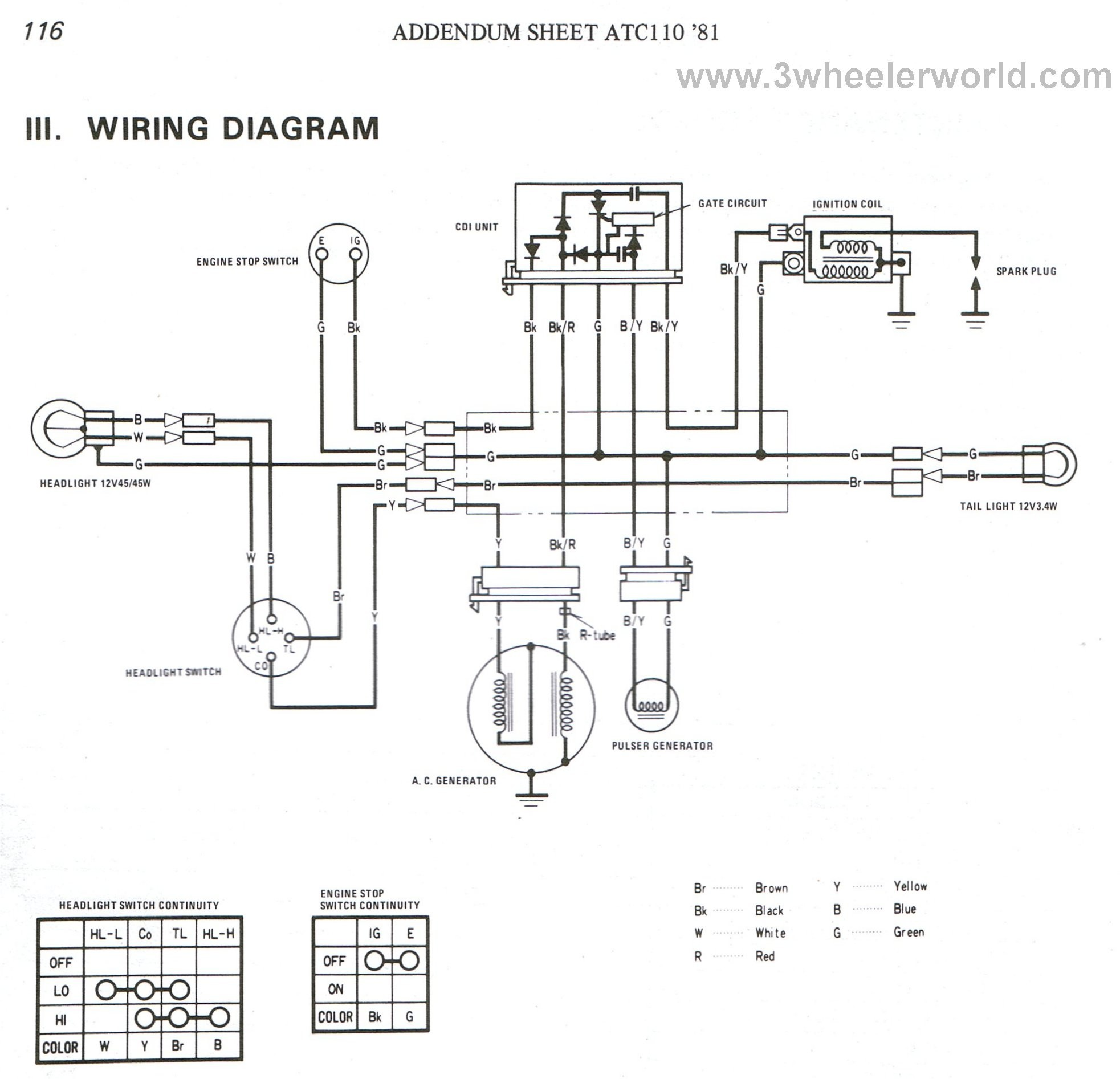 Honda Atv Wiring Diagram With Schematic Wenkm Incredible For Tao 125