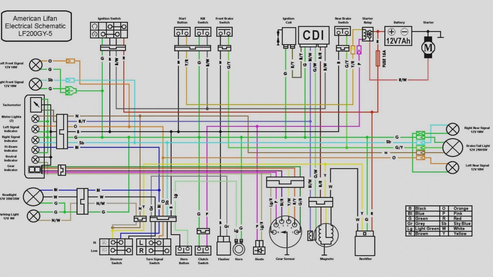 Full Size of Wiring Diagram Chinese Atv Wiring Diagram Unique Chinese 125cc Atv Wiring Diagram
