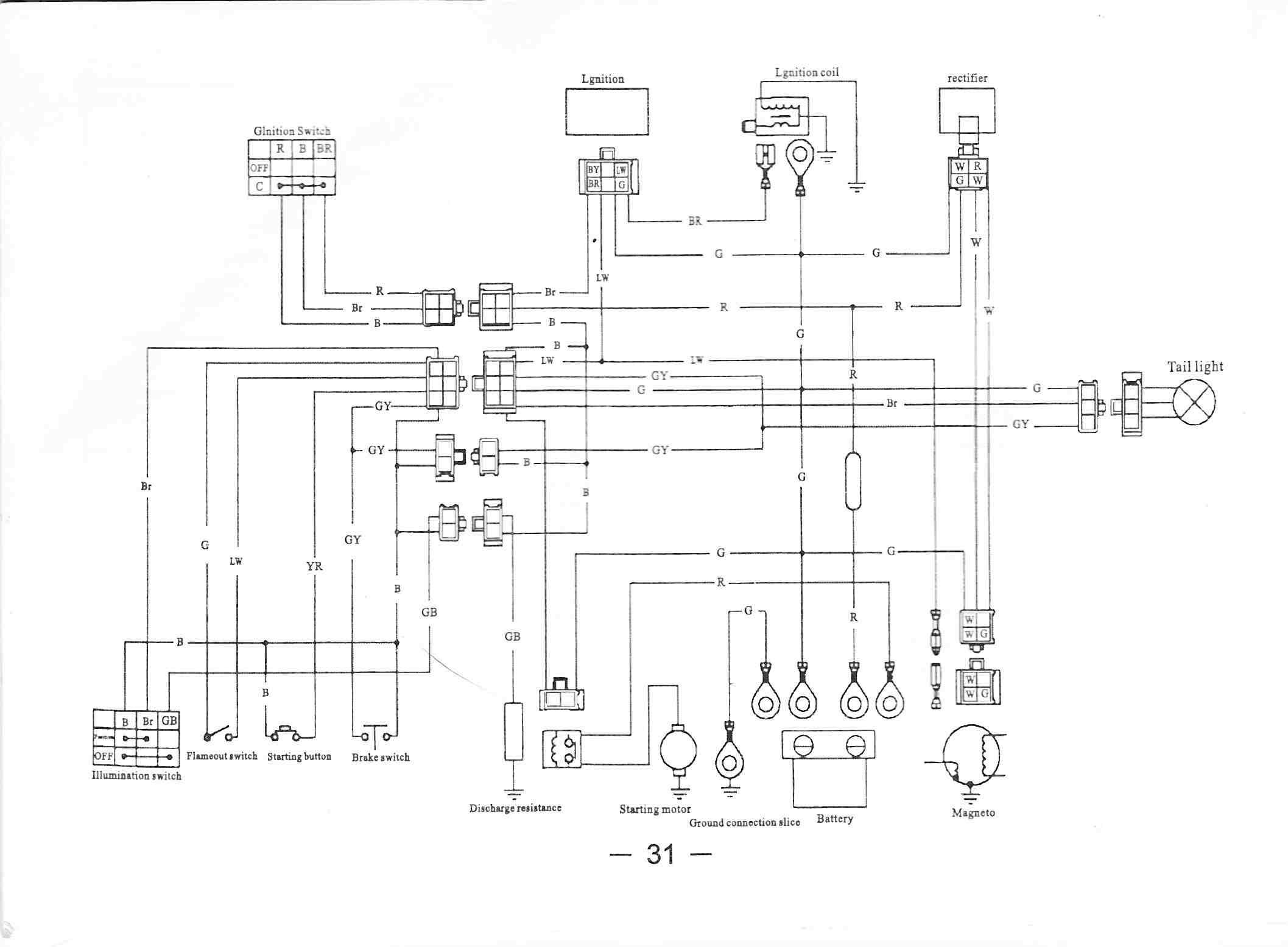50cc Chinese Scooter Wiring Diagram Best 100cc atv Wiring Diagram Wiring Diagrams Schematics
