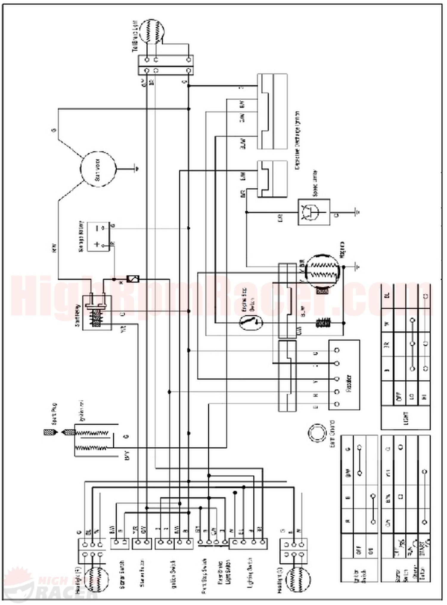 Chinese 250    Atv       Wiring       Diagram         Wiring    Library