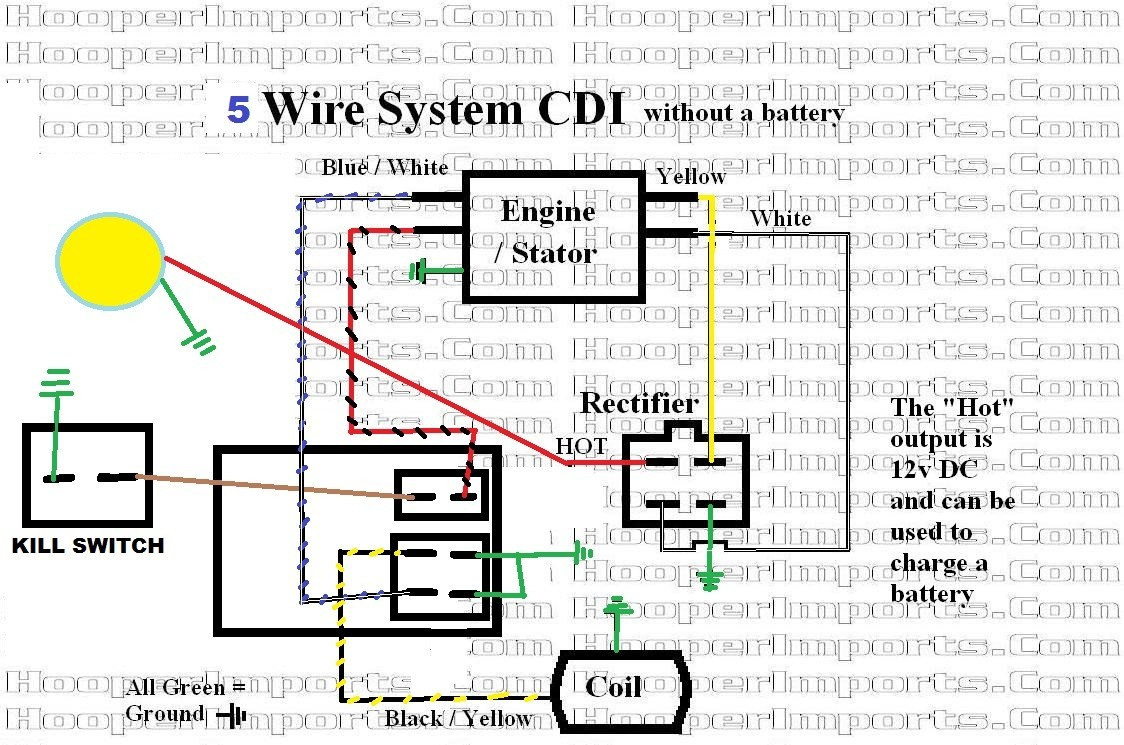 Atv 110 wiring diagram trusted wiring diagram 4 wire cdi chinese atv wiring diagrams 110cc wiring diagram u2022 bmx 110cc atv wiring diagram atv 110 wiring diagram asfbconference2016 Gallery
