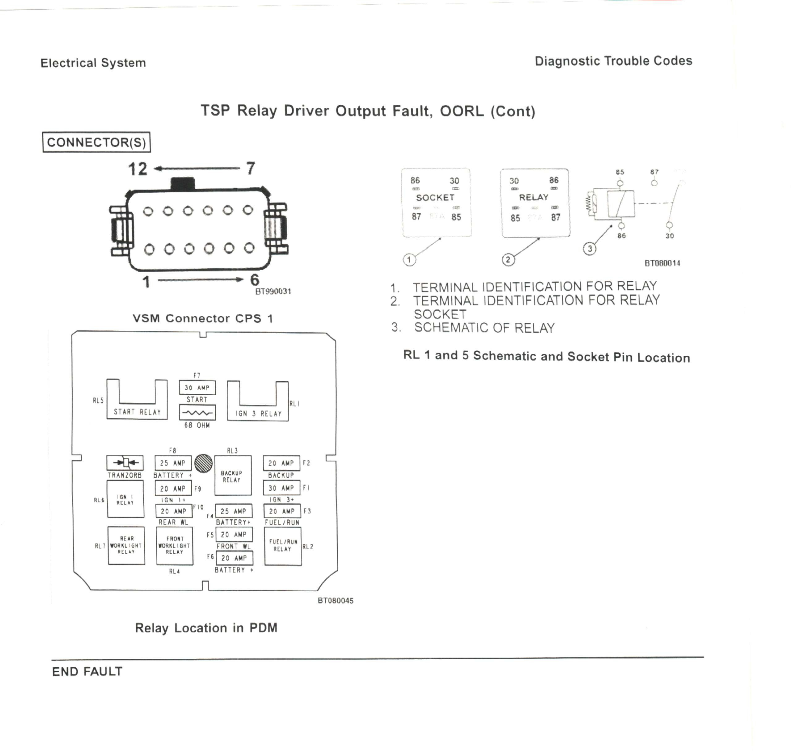 clark c25b forklift parts diagram collection of wiring diagram u2022 rh wiringbase today Clark Forklift Repair Manual Clark Forklift Engine Fuel System