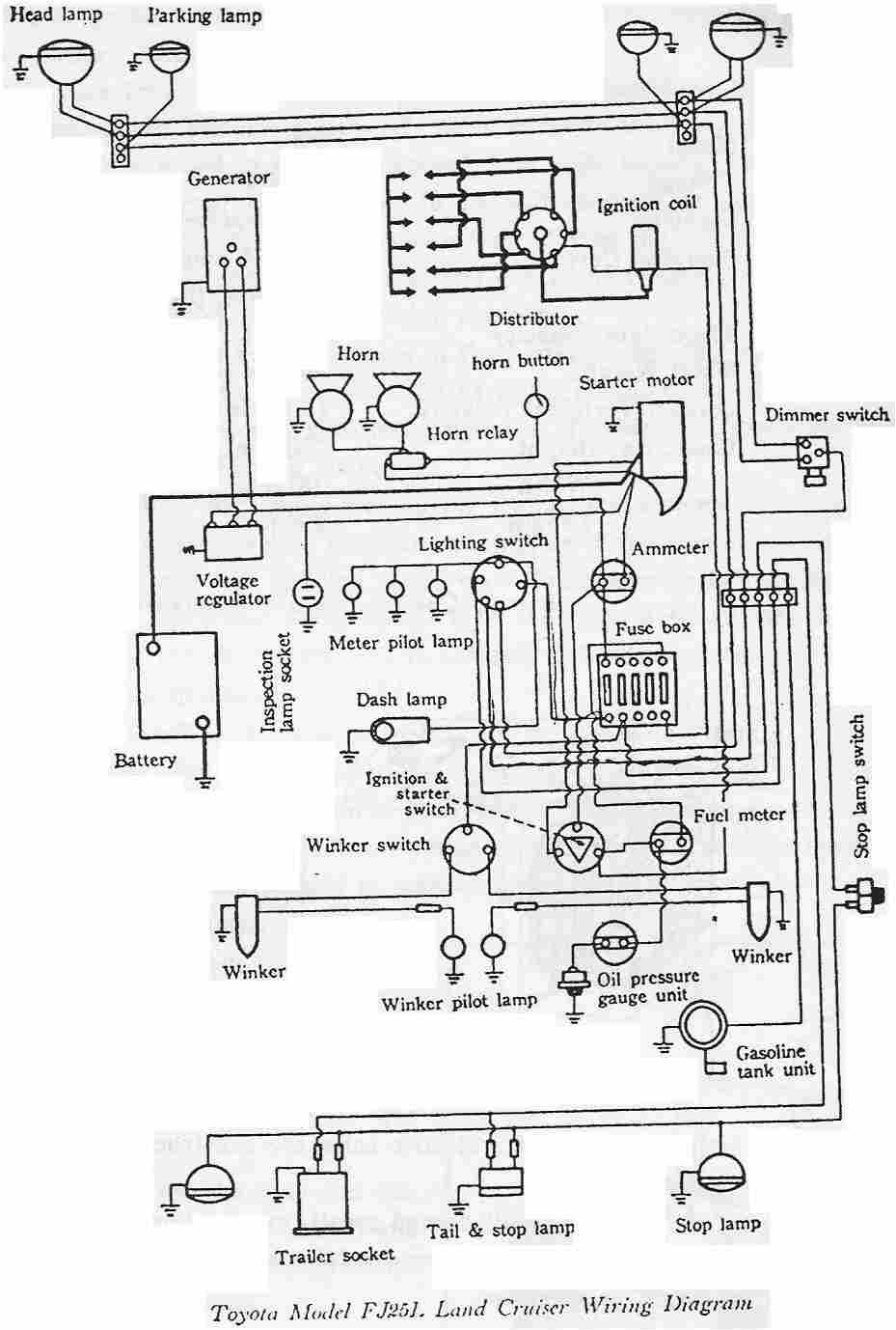 Awesome Typical Forklift Wiring Diagram Embellishment Wiring