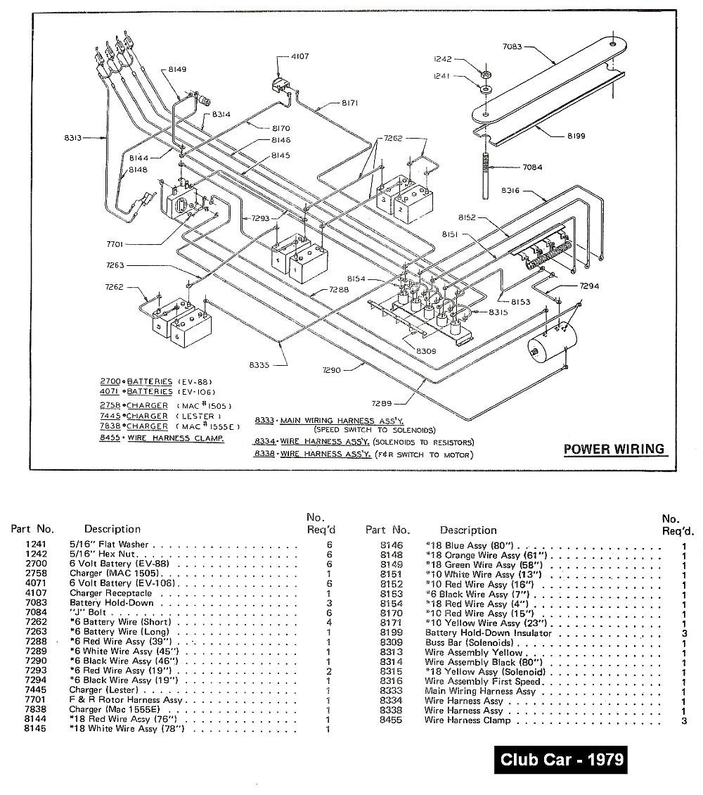 Labeled 1988 club car golf cart wiring diagram 2002 club car golf cart wiring diagram 2003 club car golf cart wiring diagram club car electric golf cart