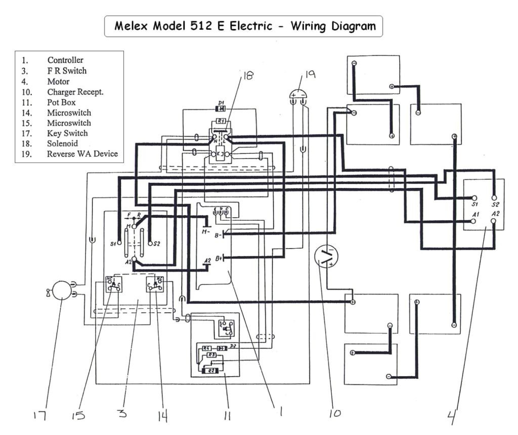 Wiring Diagram Diagrams For Yamaha Golf Cart Electric Fancy Gas G9 1024x859 With G2