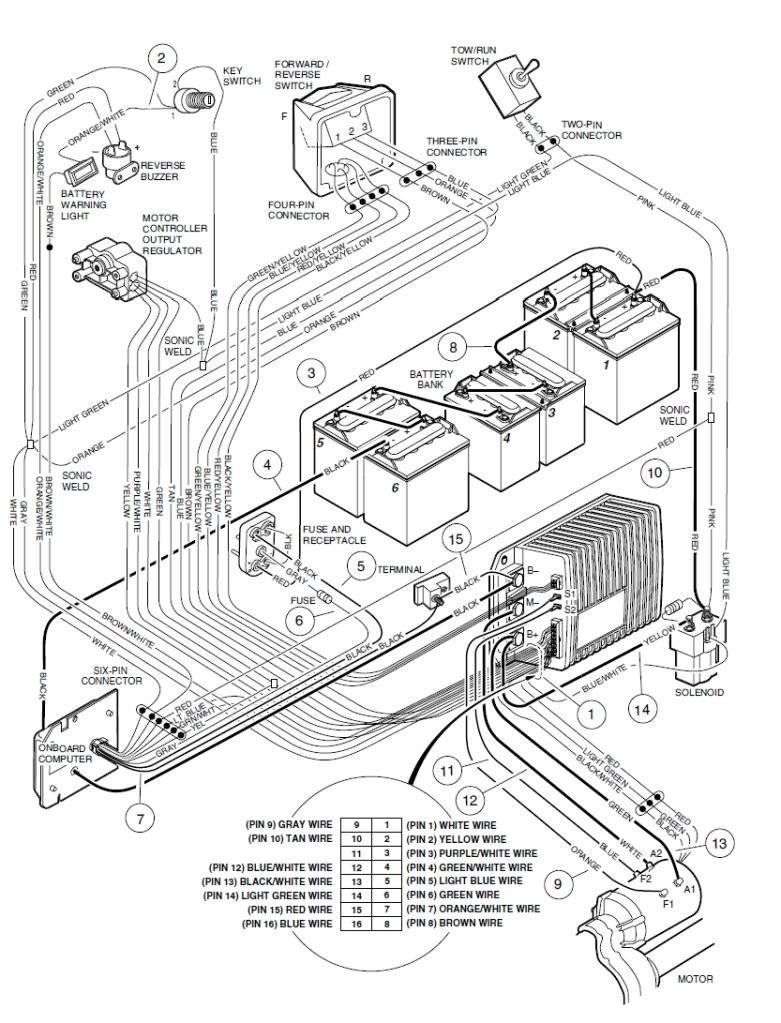Wiring Diagram Auto Mate 26 Awesome 1992 Club Car Wiring Diagram 1987 Ez Go Golf Cart