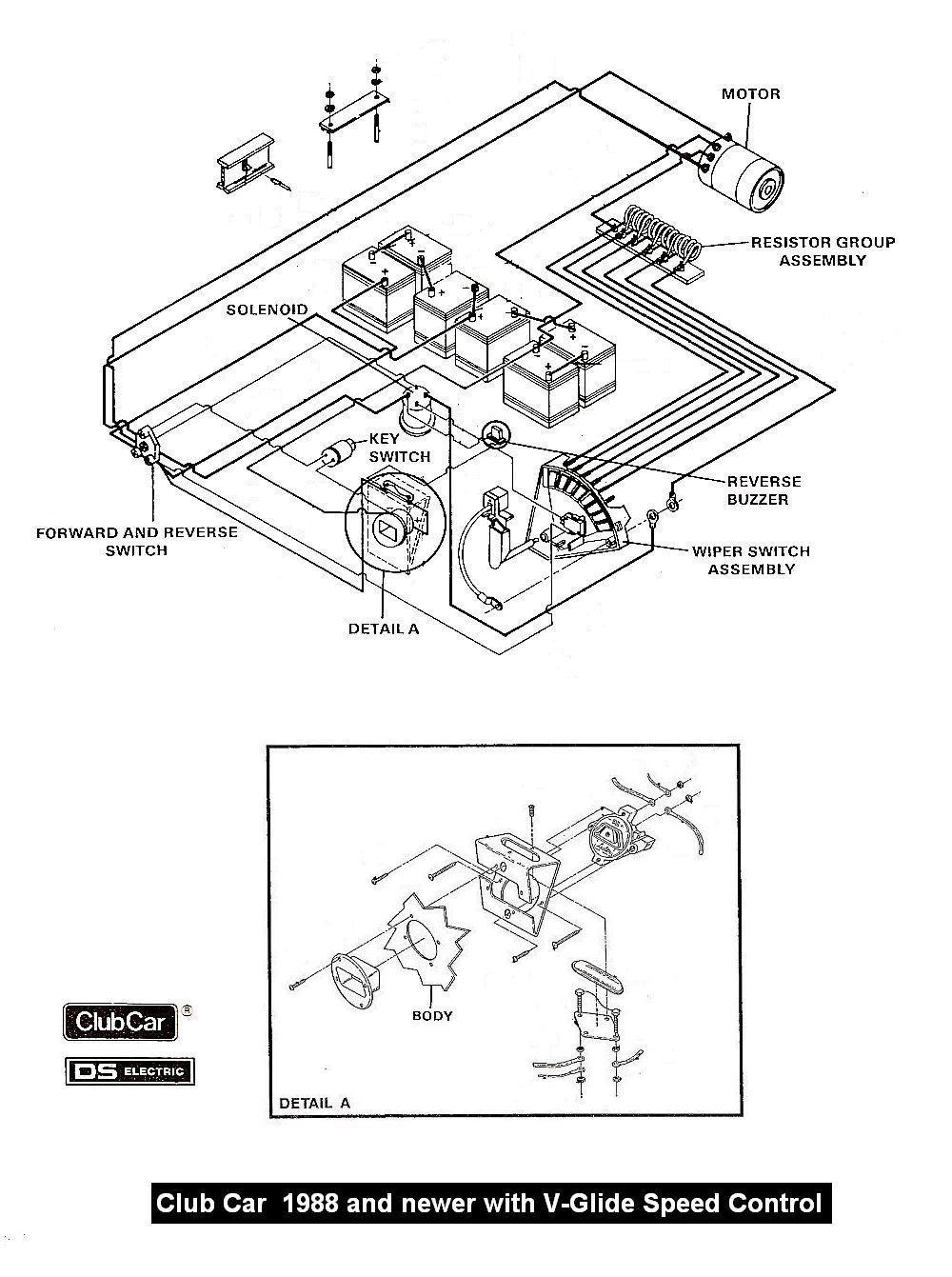 Club Car Wiring Diagram Fresh Club Car Wiring Diagram & Starter Generator Wiring Diagram Golf Cart