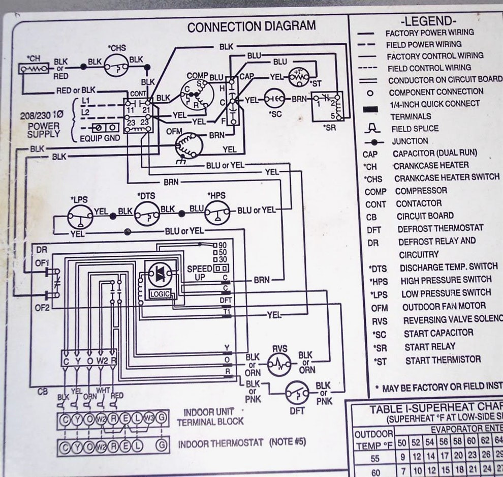 Compressor Symbol Wiring Data Diagrams Refrigerator Diagram Copeland Semi Hermetic Circuit Rh Veturecapitaltrust Co Air Installation