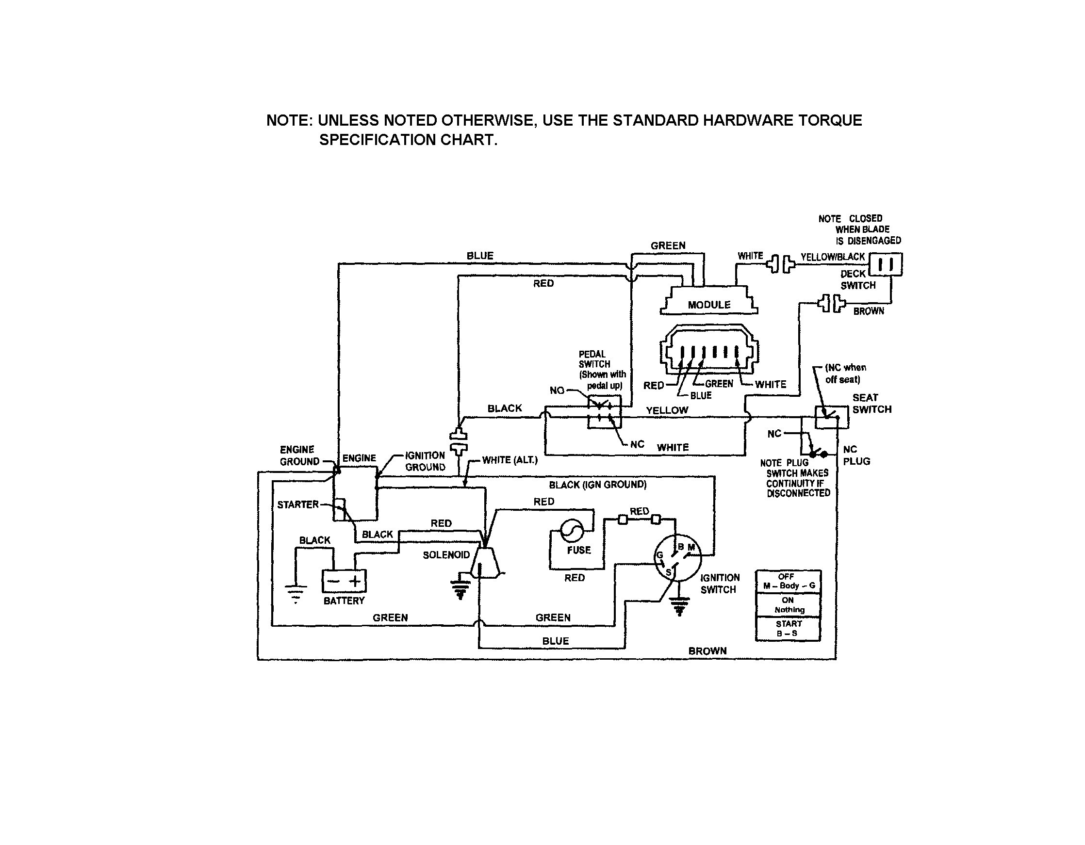 Wiring Diagram for Craftsman Riding Lawn Mower Luxury Lovely Briggs and Stratton Diagram Electrical and Wiring
