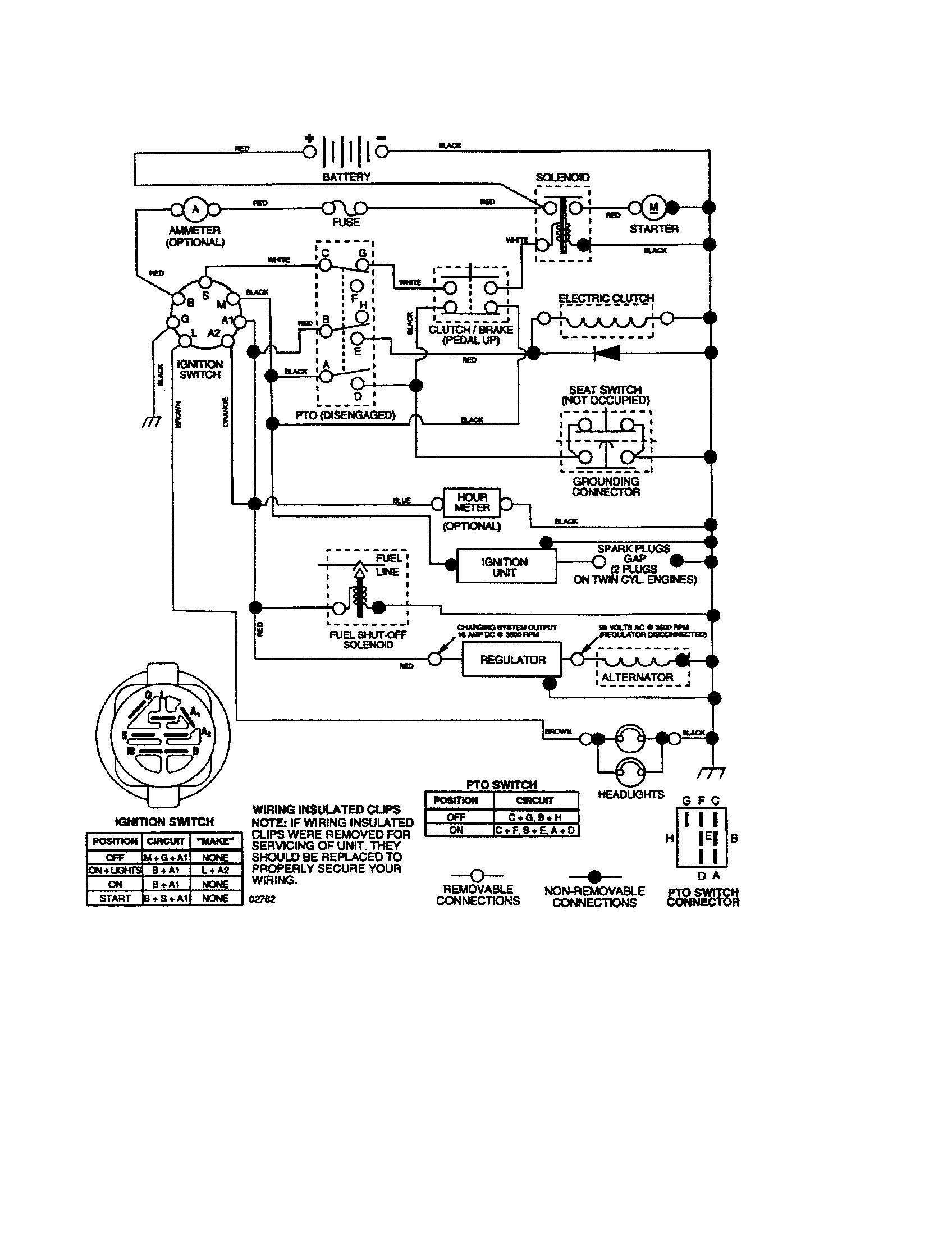 Wiring Diagram For Craftsman Riding Mower Inspiration Free Lawn