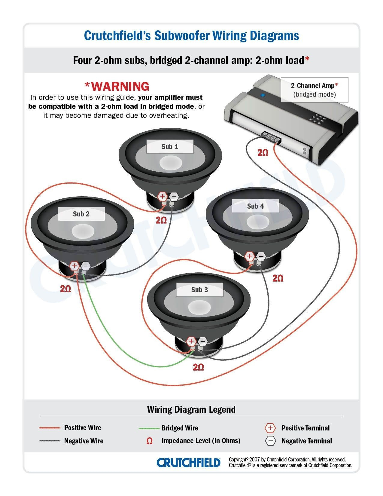 Mono Amplifier Wiring Diagram New Wiring Diagram for Car Amplifier and Subwoofer