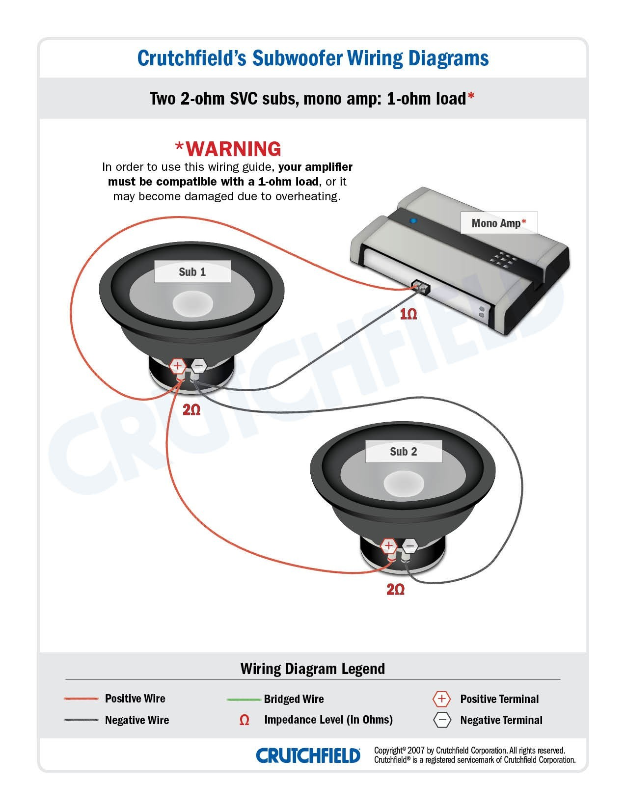 Wire Gauge Chart Crutchfield Best Subwoofer Wiring Diagrams — How to Wire Your Subs