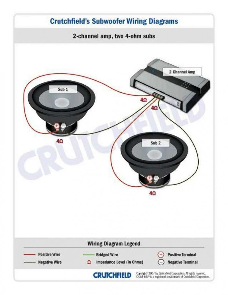 Crutchfield Wiring Diagram Unique Fine Mono Sub Amp Wiring Diagram Pattern Electrical and Wiring