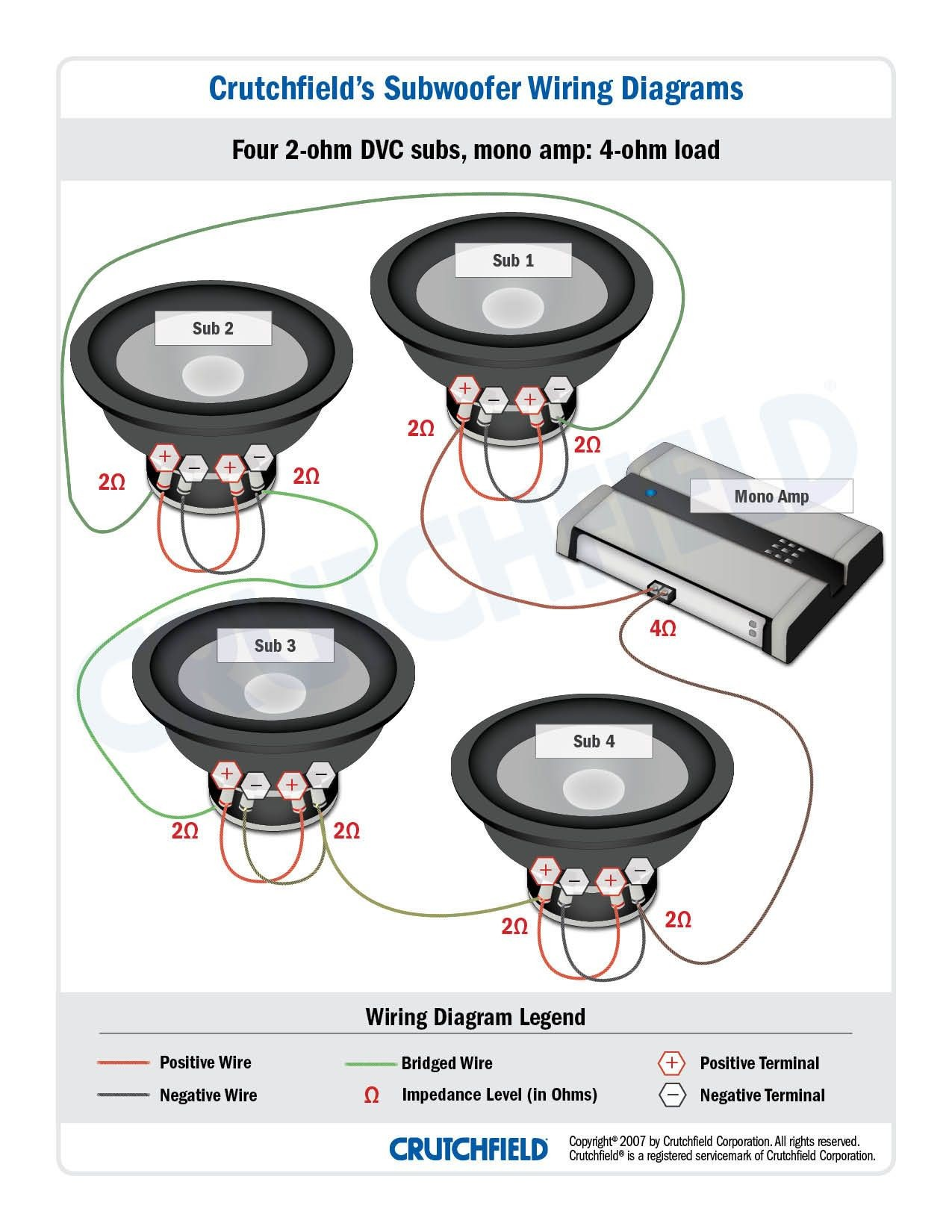Wiring Diagram for Car Subwoofer Valid top 10 Subwoofer Wiring Diagram Free Download 4 Dvc 2