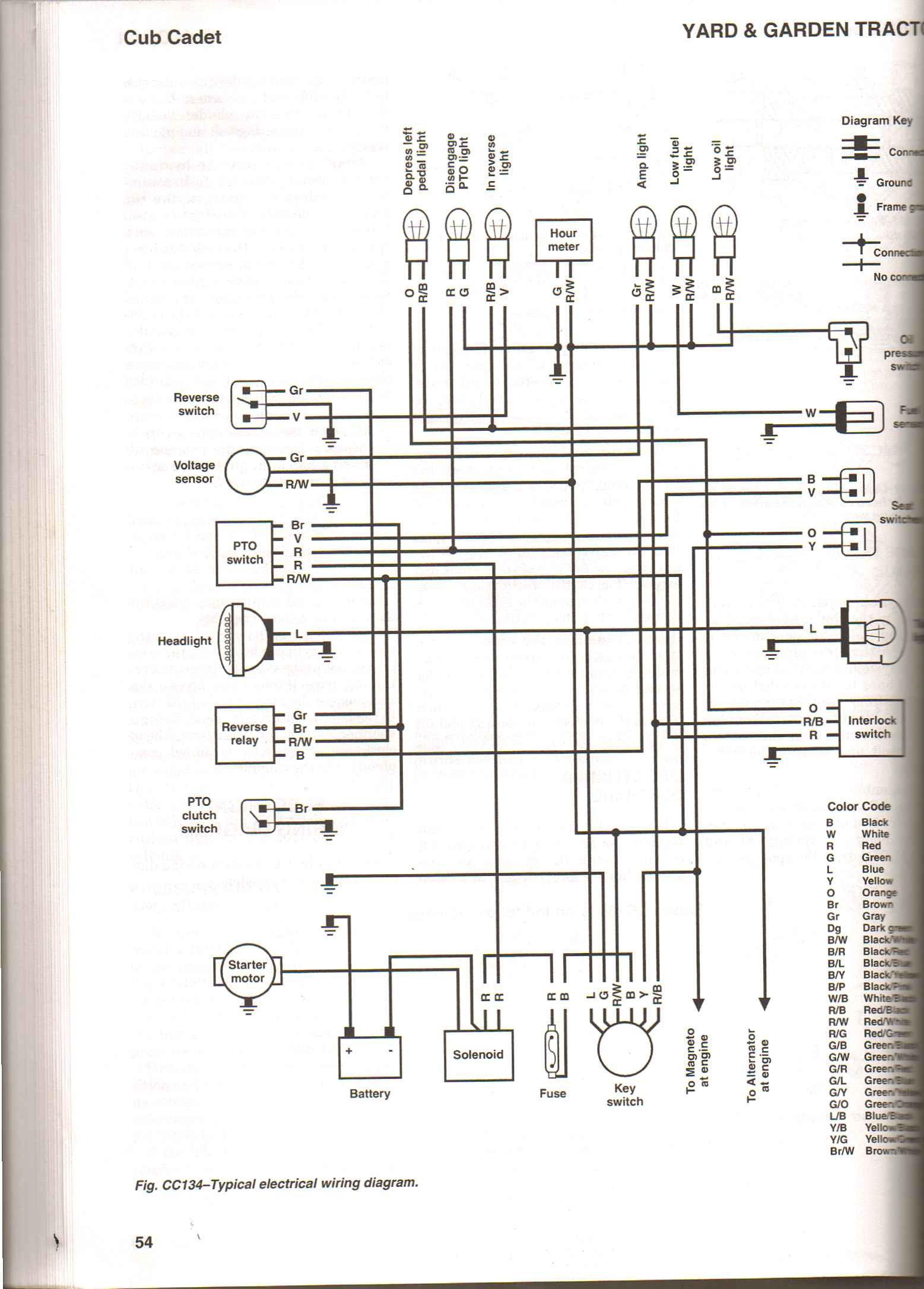 [SCHEMATICS_49CH]  1863 Cub Tractor Wiring Diagram - 07 Ford Taurus Engine Diagram for Wiring  Diagram Schematics | Cub Tractor Wiring Diagrams |  | Wiring Diagram Schematics