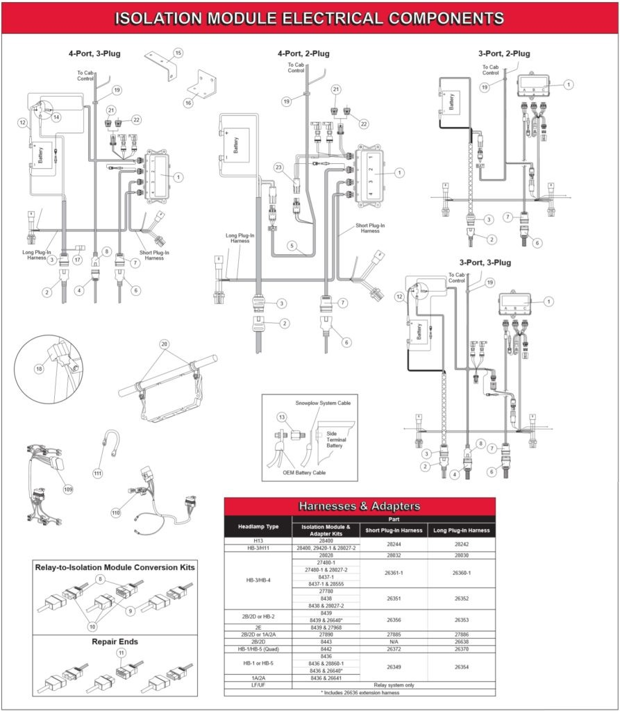 Wiring Diagram For Western Snow Plow And Truck Side Curtis
