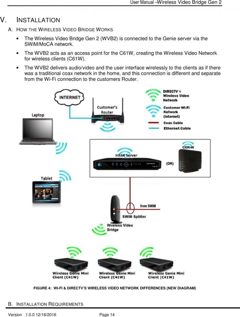 Directv Wiring Diagram Home Theater Speakers And Wireless Internet Setup Genie 4k Bridge 1024—1355 Random 2 Deca