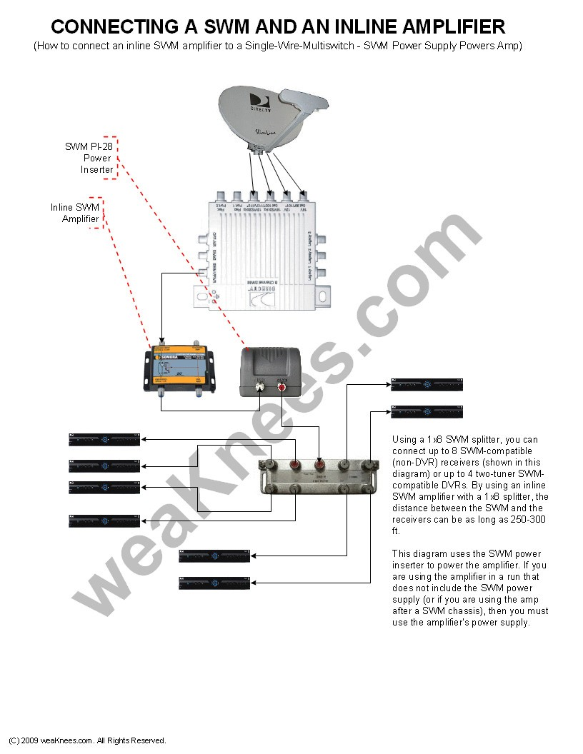 Weaknees Swm And Directv Wiring Diagram Inline Amplifier With Connection 8