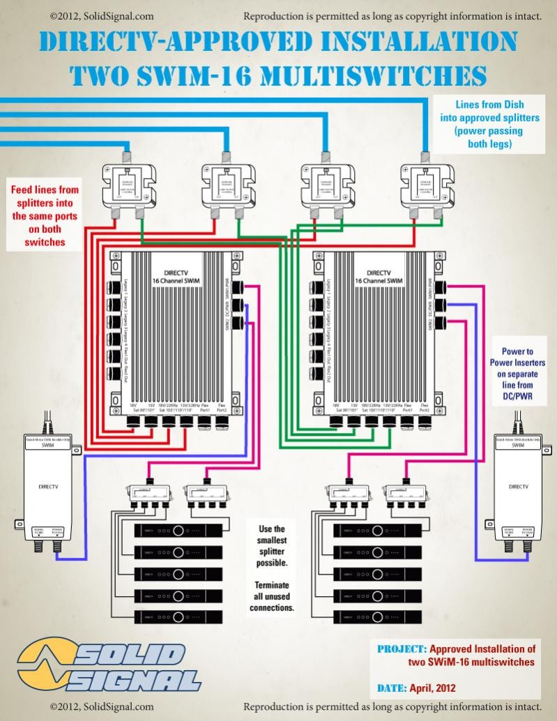 Dtv Genie Dvr Wiring Diagram With Two Diy Diagrams Within Directv Swm 6