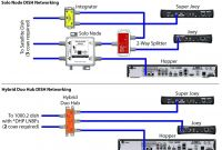 Dish Wally Wiring Diagram Elegant New Dish Wally Wiring Diagram