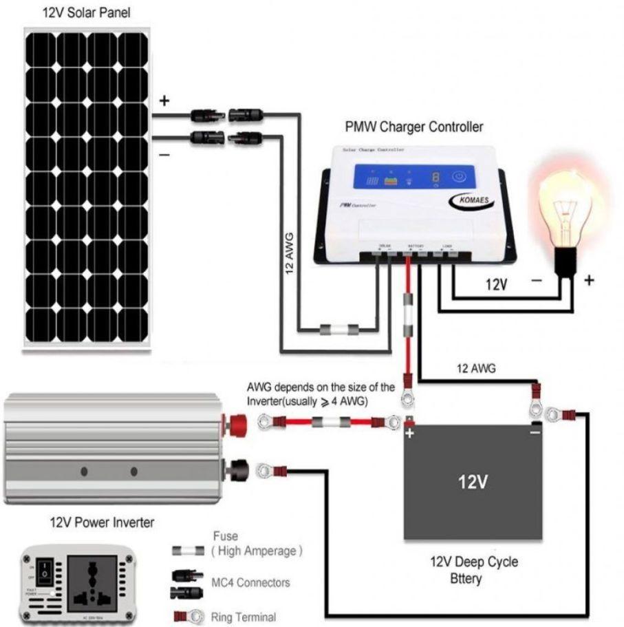 Diy Solar Panel System Wiring Diagram techrush