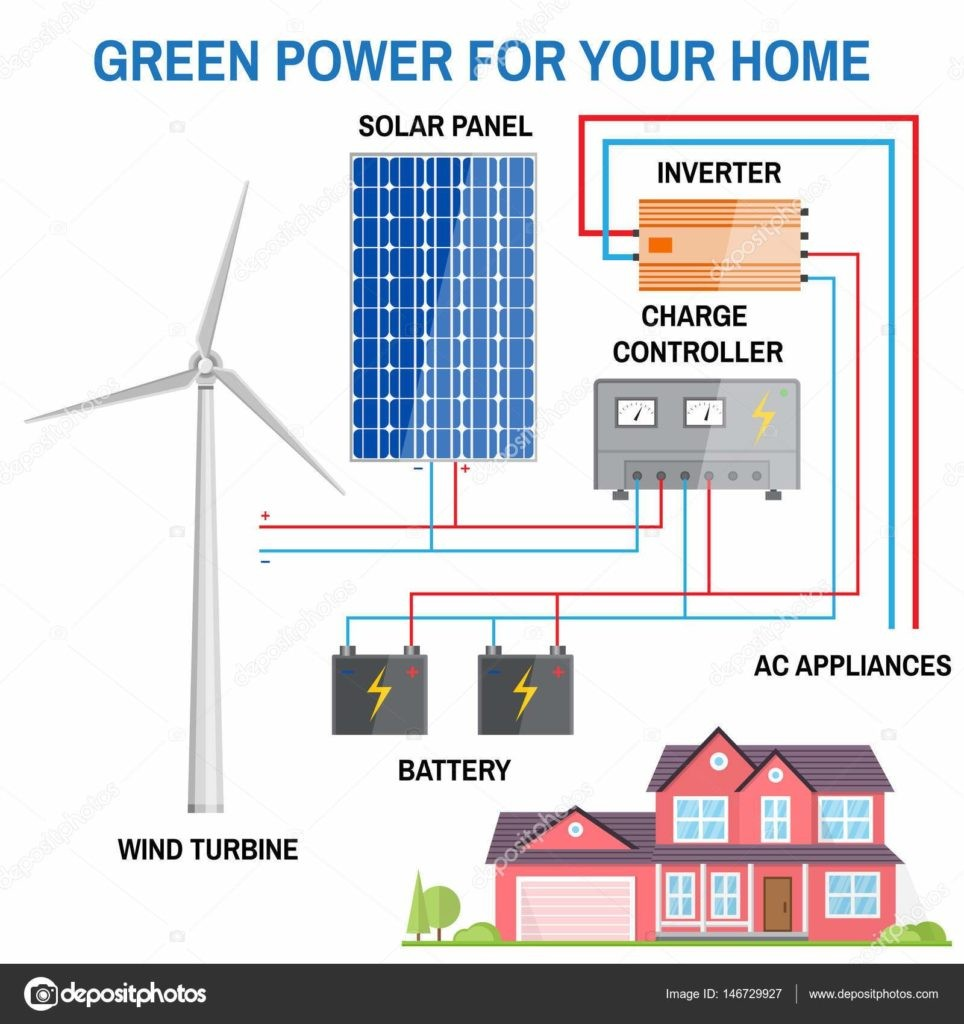 Solar Panel System Schematic Dolgular Cool Wiring Diagram For Panels And Installation