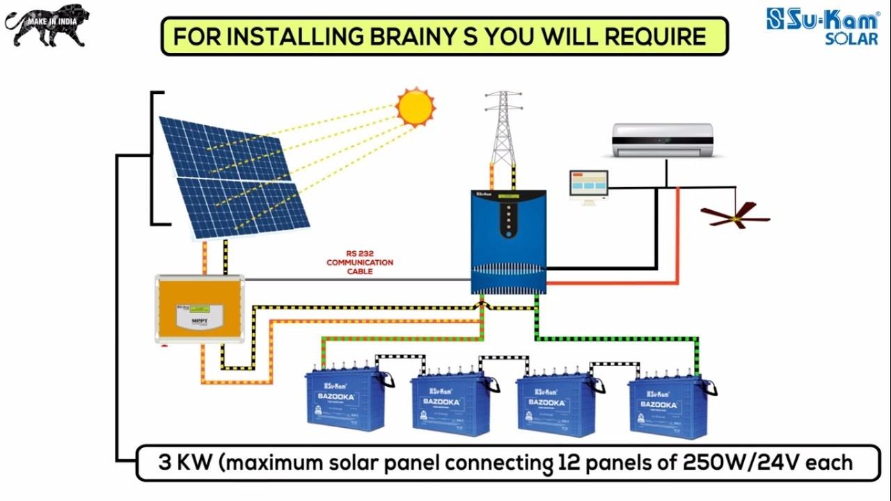 Solar Panels Wiring Diagram Installation