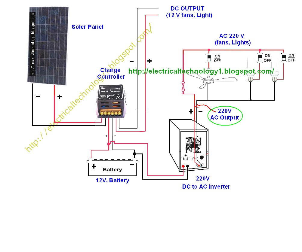 How To Wire Solar Panel 220v Inverter 12v Battery Dc Load Outstanding Panels Wiring Diagram Installation