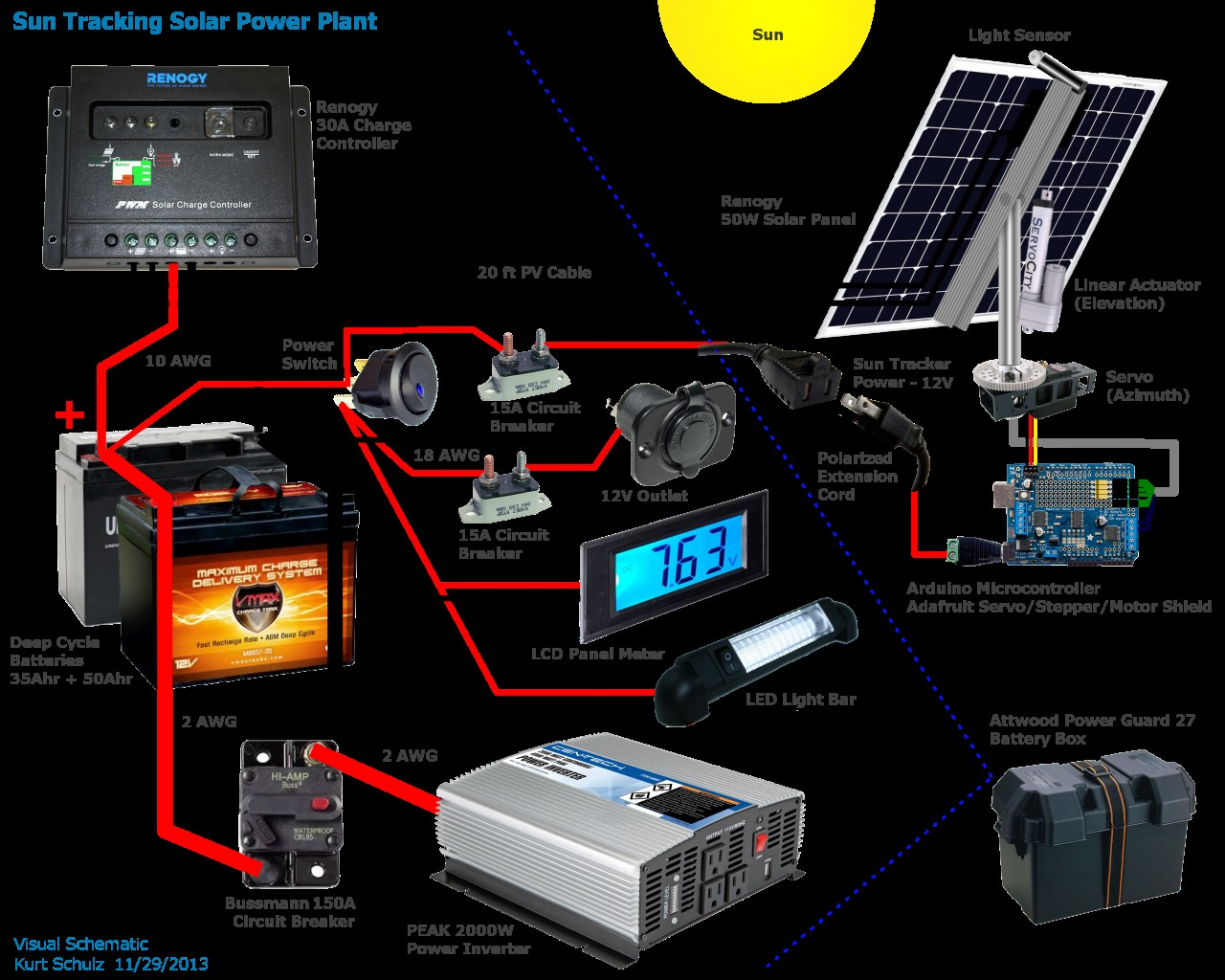 Diy Solar Panel Wiring Diagram Library Stepper Motor Driver Circuit Pv System Hybrid Visual Schematic Powerplant Power Pinterest From