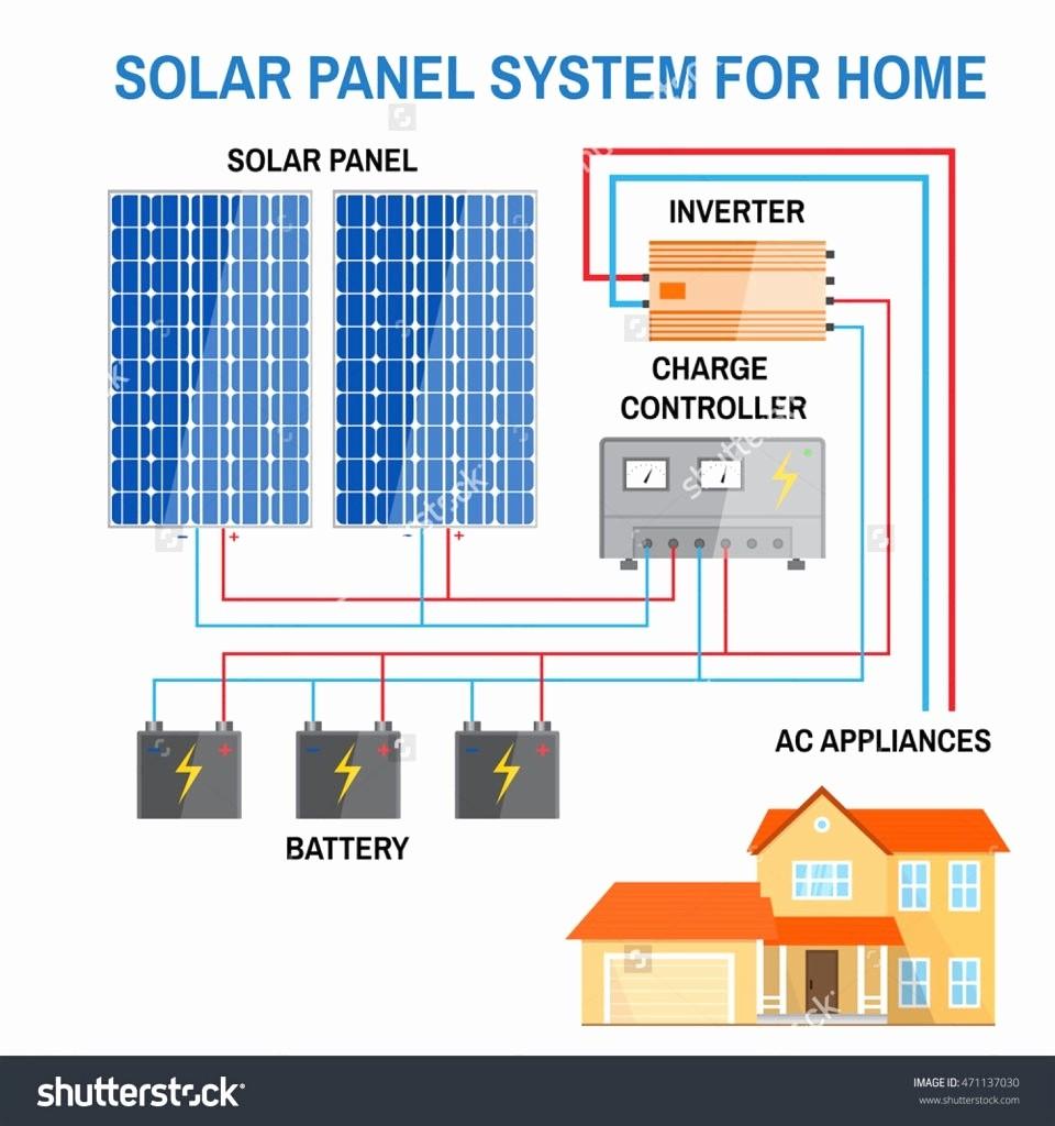 Full Size of Wiring Diagram Rv Solar Wiring Diagram Unique Solar Wiring Diagram Extraordinary Panels