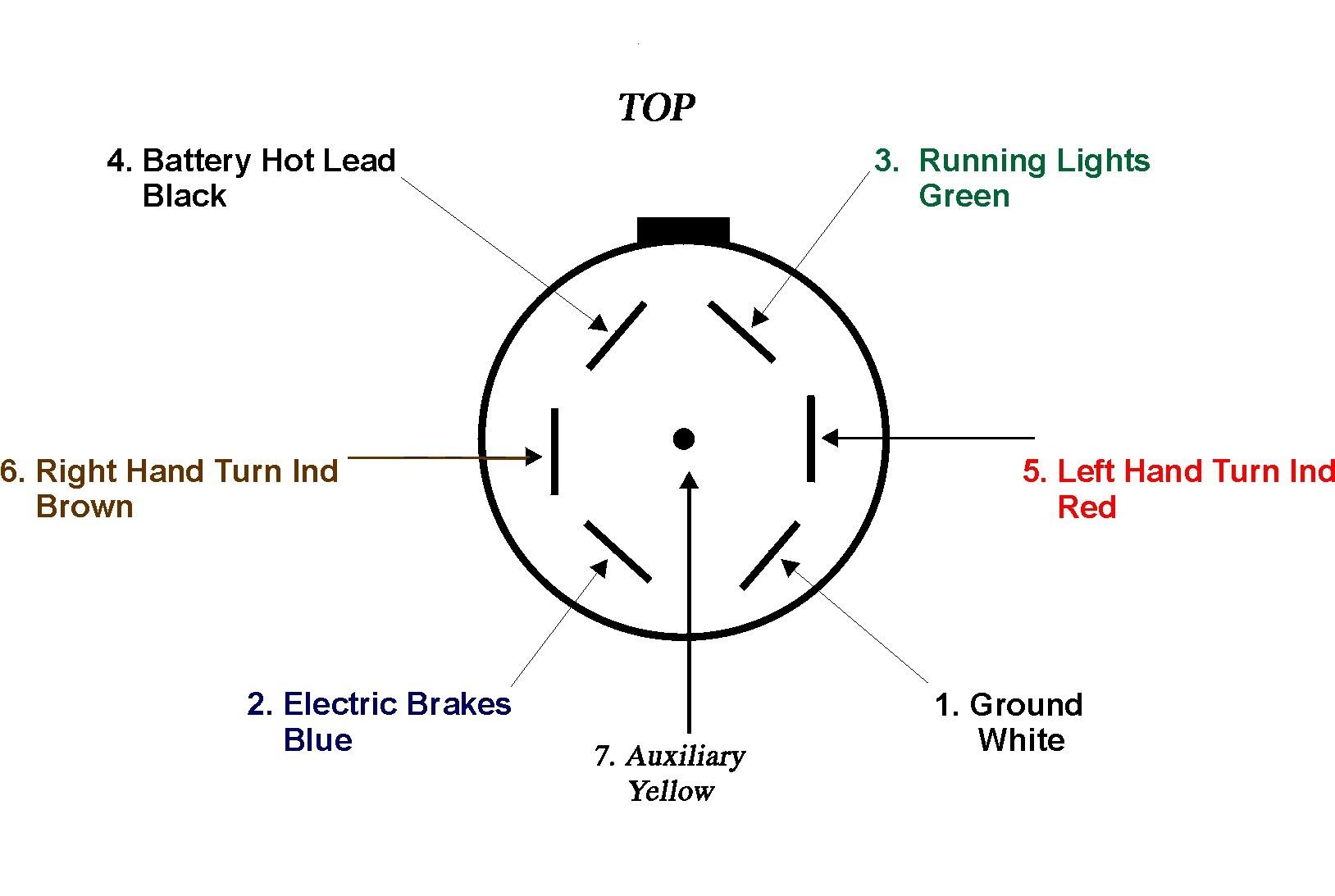 4 Wire Trailer Wiring Diagram Unique 7 Pin Trailer Plug Wiring Diagram Canada Wiring solutions