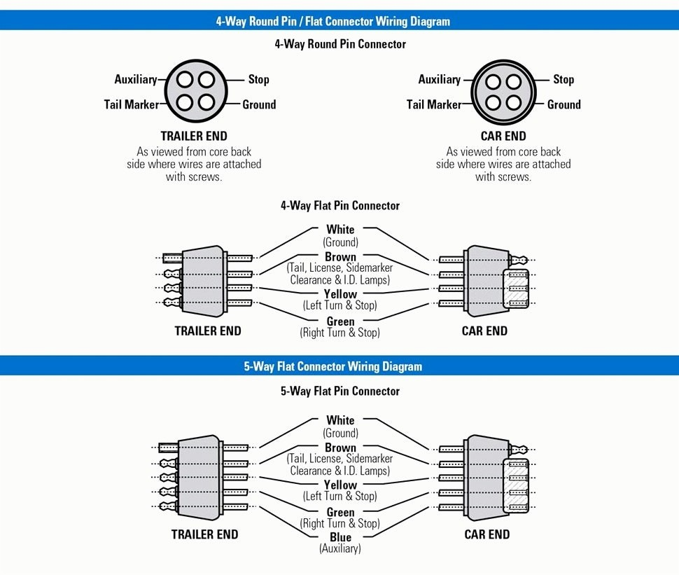 Full Size of Wiring Diagram 7 Prong Trailer Wiring Diagram Luxury Great Boat Trailer Wiring
